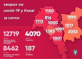 В Киеве катастрофически растет смертность и заболеваемость коронавирусом