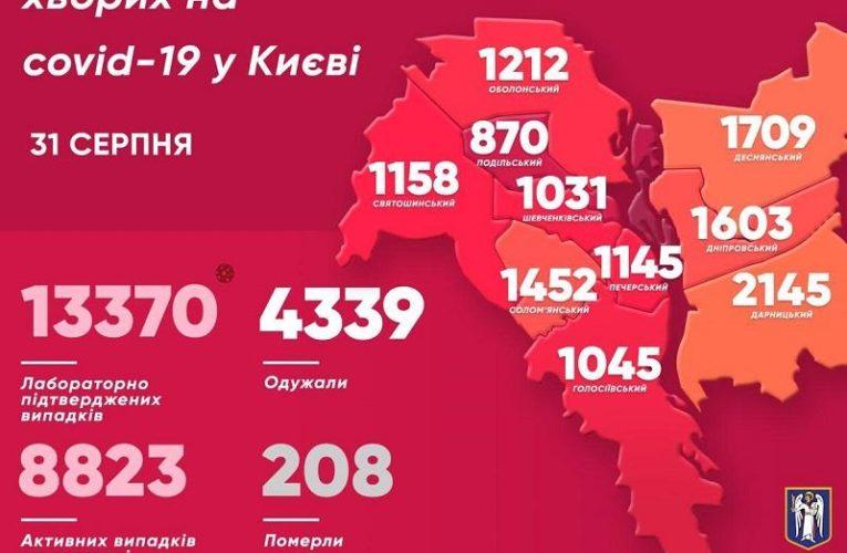 Суточная заболеваемость коронавирусом в Киеве неуклонно растет