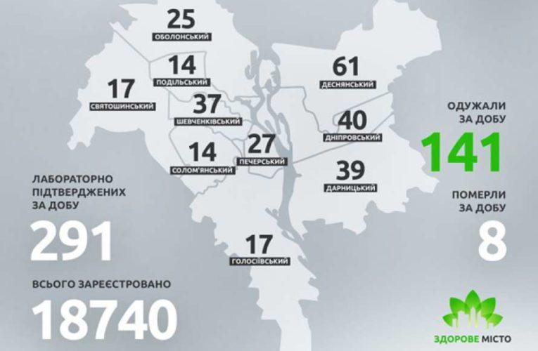 Назван район-лидер по заболеваемости коронавирусом в Киеве