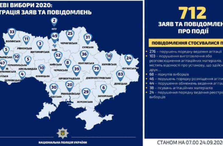 За сутки полицейские открыли семь уголовных производств по фактам нарушений избирательного процесса