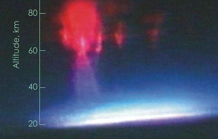 Ученые зафиксировали на Юпитере гигантские вспышки- эльфы